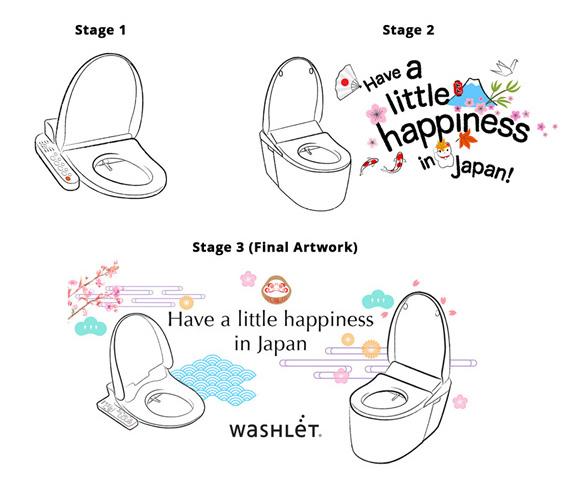 Case study: Toto WASHLET Illustration Process